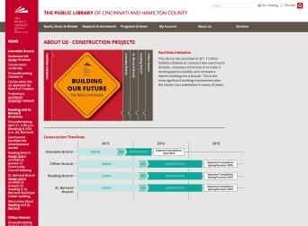 Public Library of Cincinnati & Hamilton County Facilities Initiative Webpage